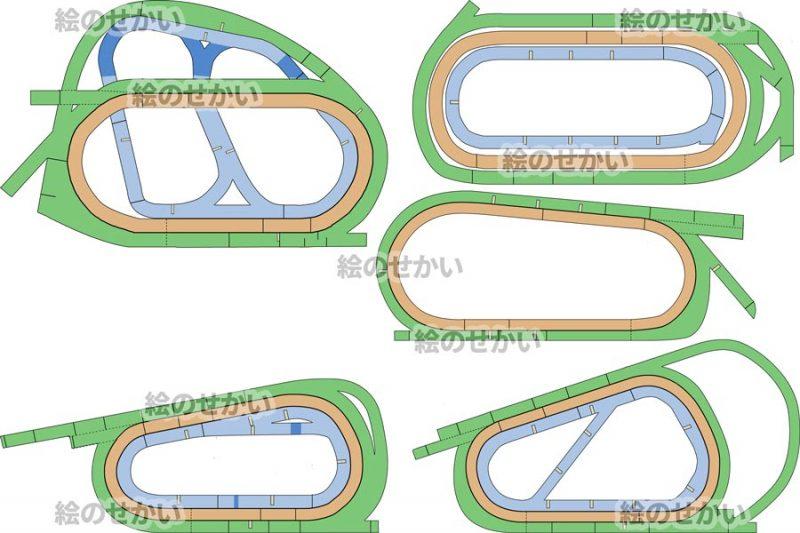 競馬場のコース図セットサンプル3